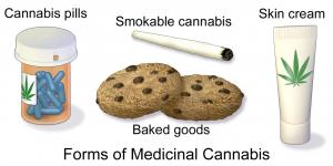 Blausen Cannabis Medicinal